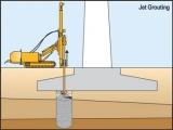 Система струйной цементации (JGS)